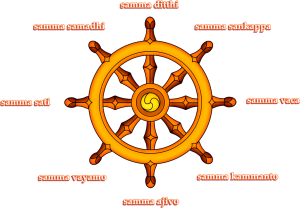 Samyutta-Nikaya-45-noble-8-fold-path